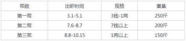 中国养殖基地 yzjidi.com